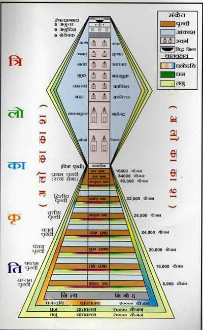 Jainism Symbol Jainism Pinterest Symbols Ganesha And Dancing