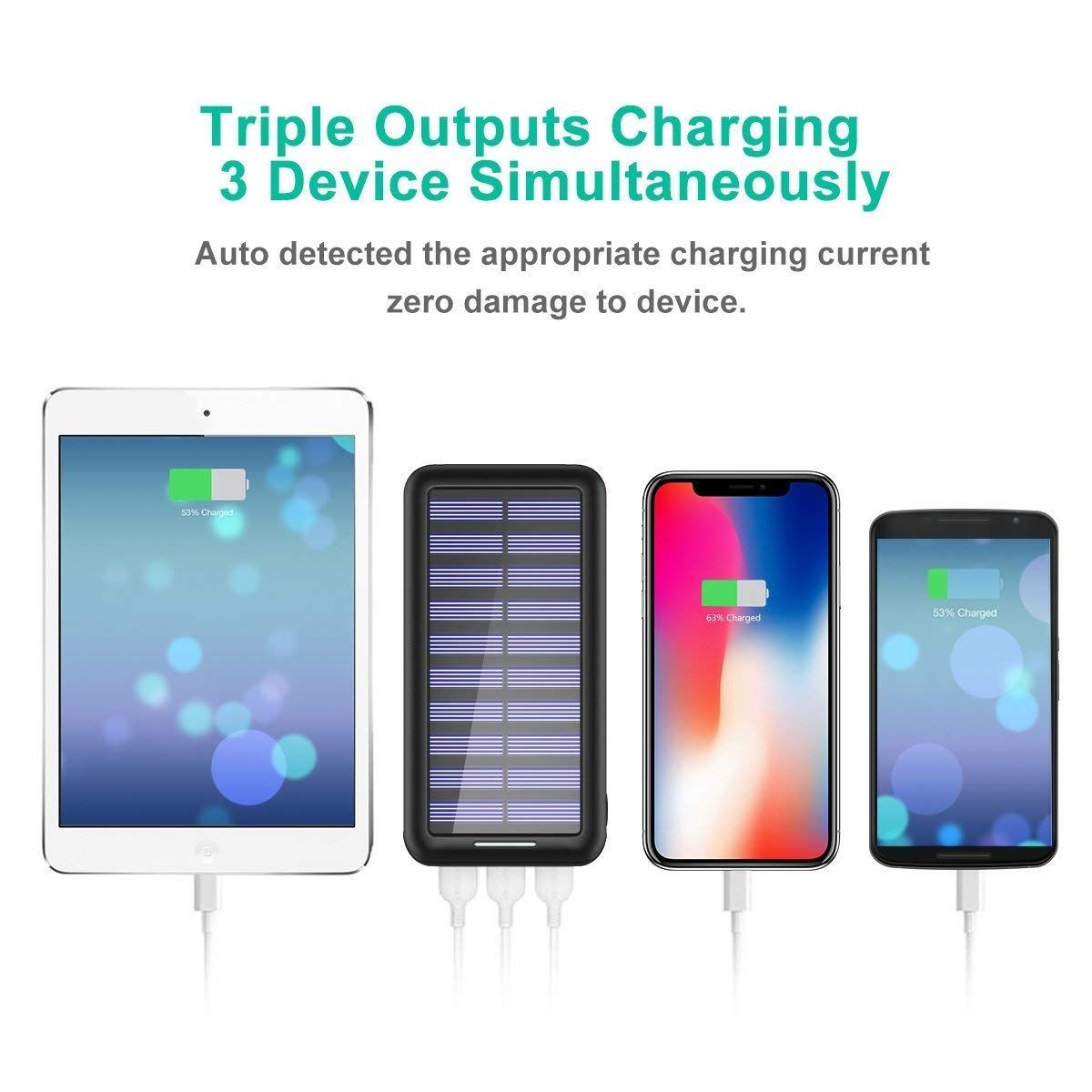 Plochy Power Bank 24000mah Solar Charger Portable Charger With Dual Input Lightning Micro And 3 Fast Charging Solar Charger External Battery Pack Powerbank