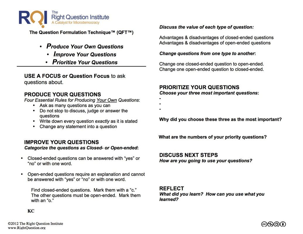 Asking Questions Is A Great Learning Tool This Article Gives Strategies On How Teachers Can