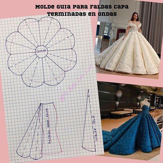 Photo of HACER VESTIDOS DE COLA LARGA CON PATRONES. Buscas vestidos de fiesta, vestidos d…