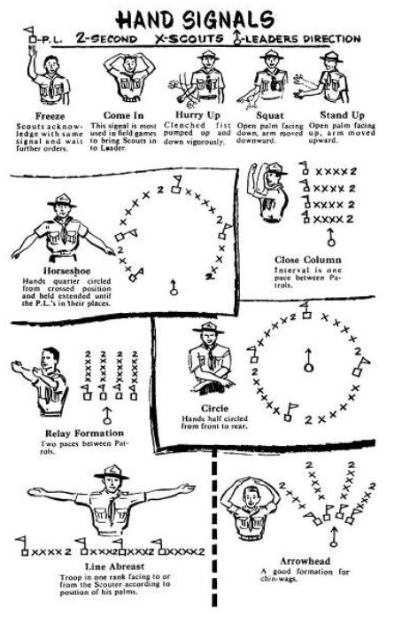 Hand Signals Anywhere Survival Beaver Scouts Brownie