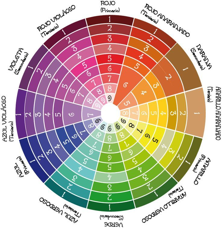 Psychological Properties Of Colours
