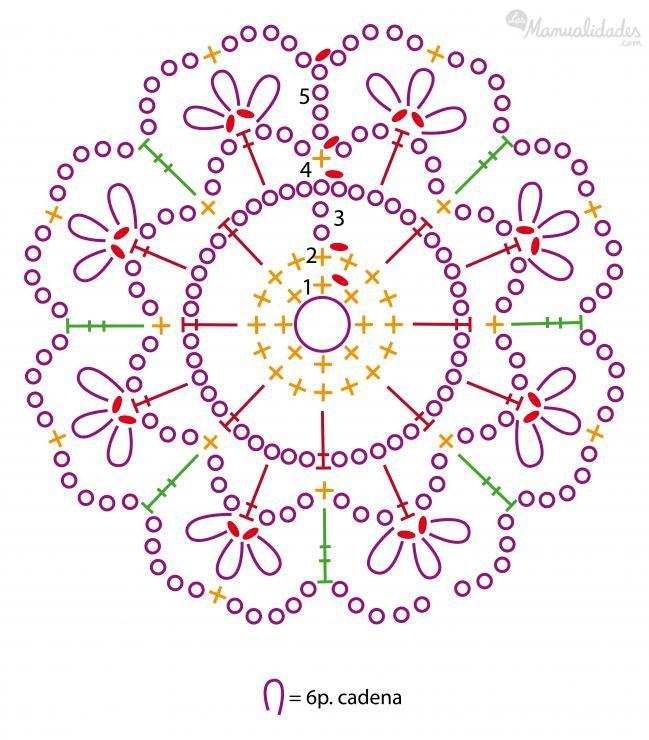 Patrón de flor de crochet   Imujer, Patrones de crochet y Flor