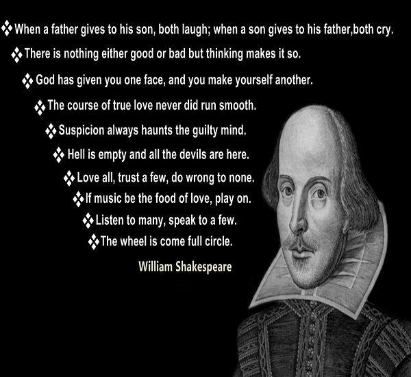 Shakespeare Politics Quotes: 10 William Shakespeare Quotes