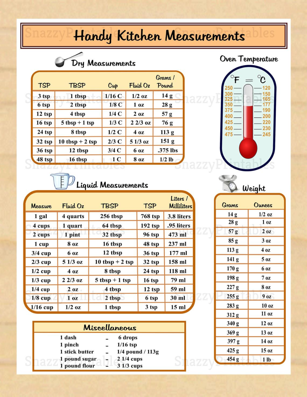 Handy Kitchen Measurements Printable Conversion Chart Etsy Kitchen Measurements Cooking Measurements Kitchen Measurements Chart