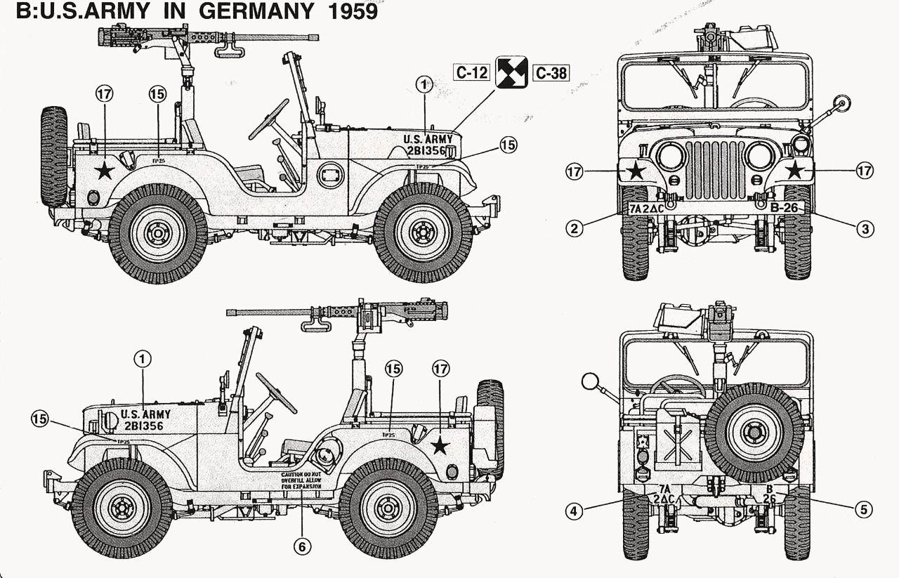 idea projecte jeep el de mmmmm com juguet per divertir