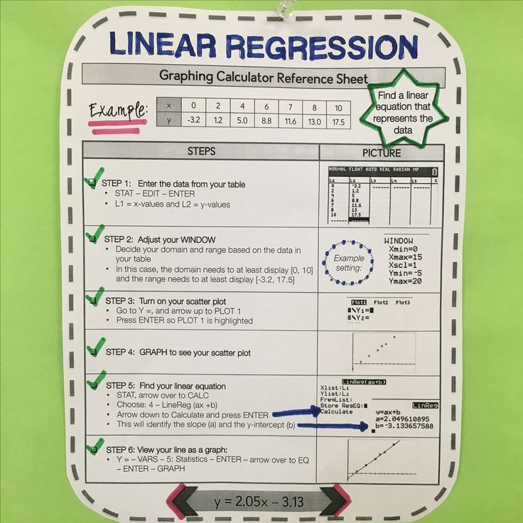 Graphing Calculator Reference Sheet Linear Regression Linear