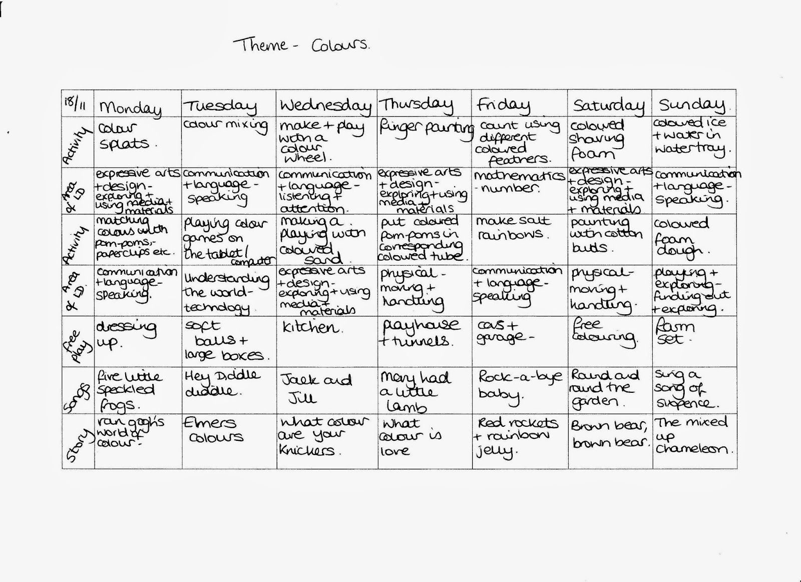 Pin by Shelly Bronke on Education   Lesson plans for toddlers ...