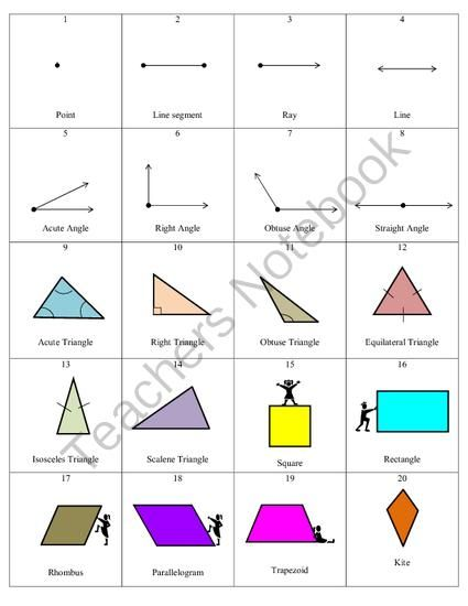Teachers Notebook Flashcards Basic Geometry Geometry