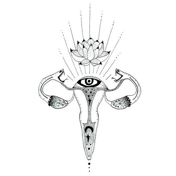La Sabiduria De Tus Ovarios Produccion Artistica Arte Feminista Arte Impresionista