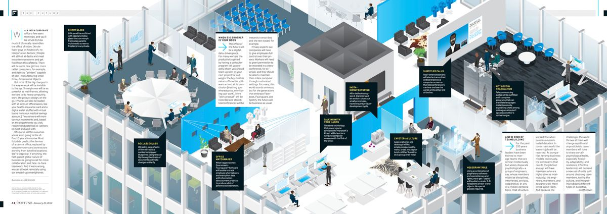 Workplace of the future luke shuman design for Office design of the future