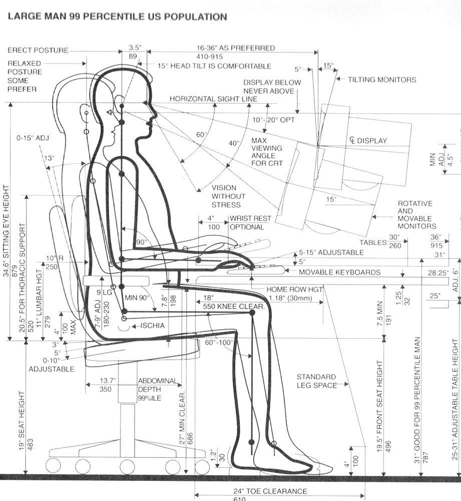 Ergonom a mientras estudias desde online ergonom a y for Altura de un escritorio