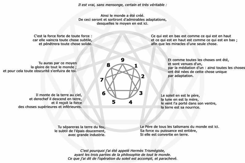 """L'origine """"païenne"""" de la Sainte Trinité Fd2d274ff835cd620c976ac0fcc14064"""