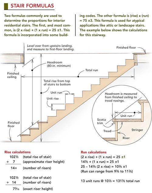 Medidas de gradas detalles arquitectura pinterest - Medidas de escaleras ...