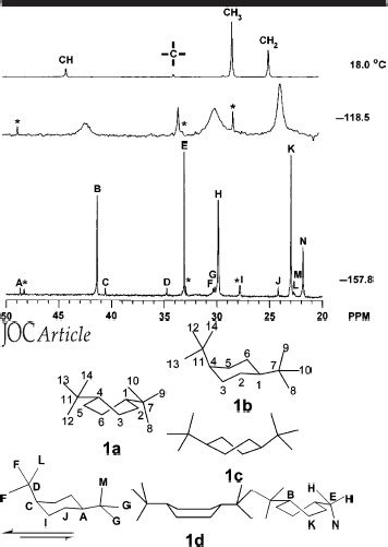 Conformational Study Of Cis 1 4 Di Tert Butylcyclohexane By Dynamic Nmr Spectroscopy And Computational Methods Observation Of Chair And Twist Boat Study Chemical Analysis Dynamic