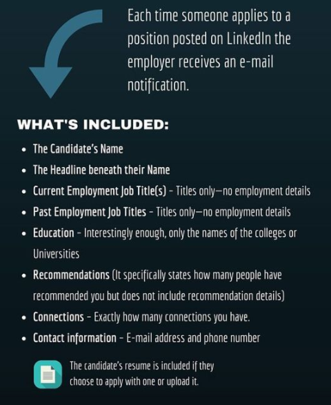 How To Upload Resume On Linkedin Professional Resume Writers And Editors  Raise Your Profile On