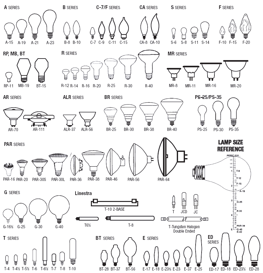 Bulb Shapes And Sizes Stage Lighting Stage Lighting Design Theatre Lighting