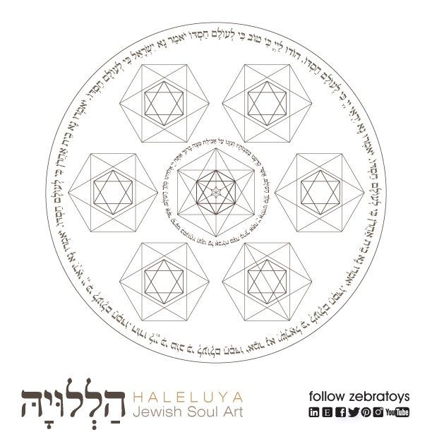 Happy Passover Seder Plate Coloring Page Matzah Blessing Haggadah