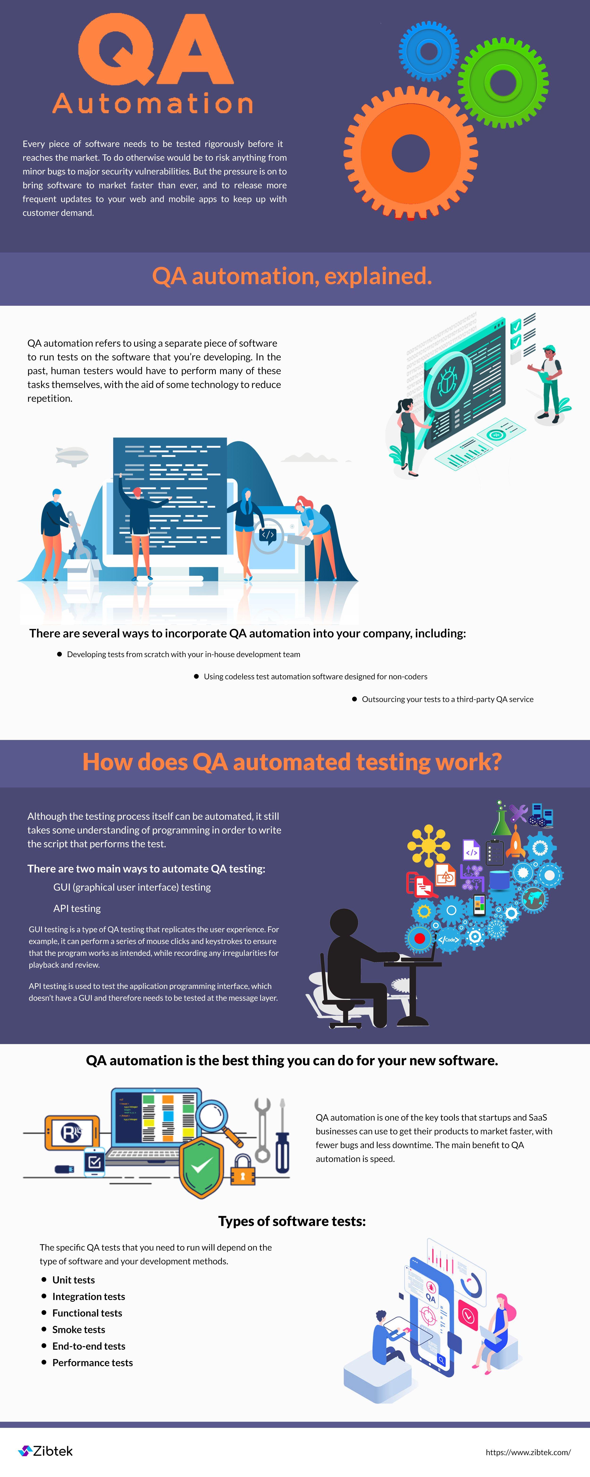 130 Infographics Ideas Infographic Software Development Backend Developer