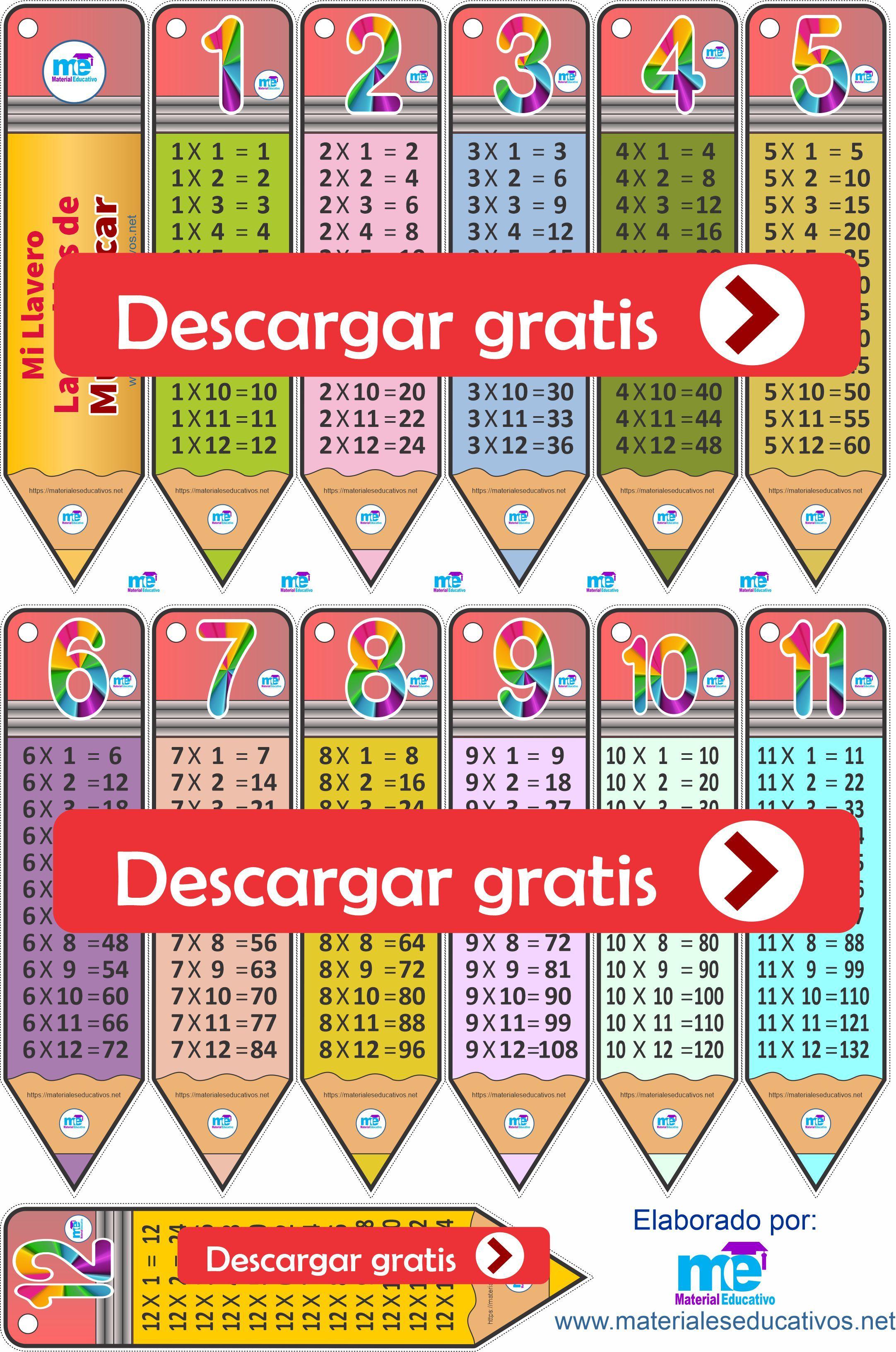 Llaveros De Las Tablas De Multiplicar En Pdf Tabla De Multiplicar Para Imprimir Tablas De Multiplicar Practicar Tablas De Multiplicar