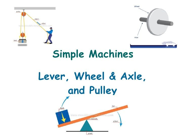 Simple Machines Lever Wheel Axle And Pulley SIMPLE