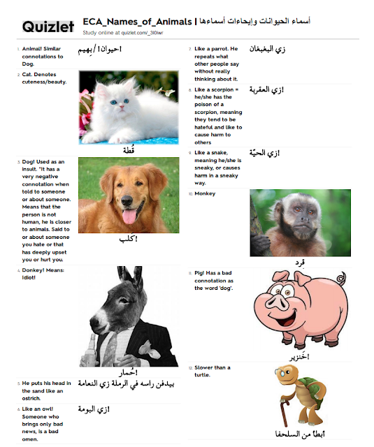 Mohamed A  Ansary: Egyptian Arabic | Names of Animals & their