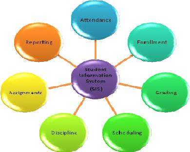 online timetable maker for school