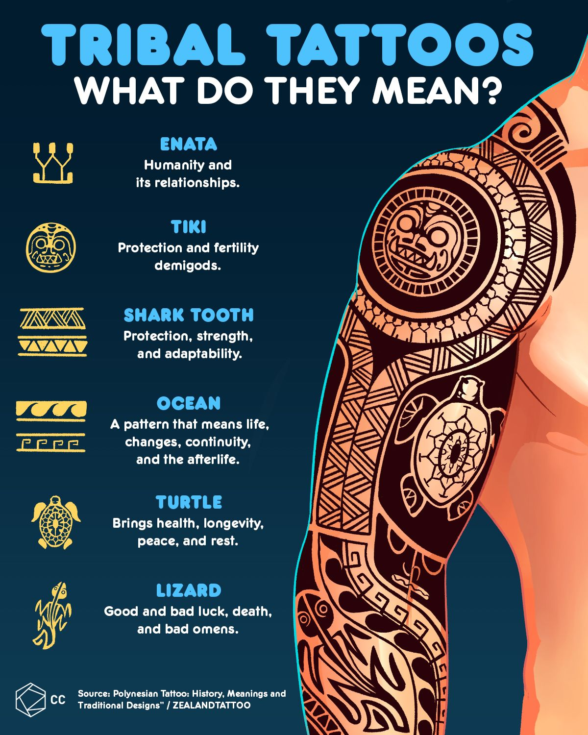 The Top Tribal Tattoo Designs You Ll Want To Get What Do They Mean Polynesian Tribal Tattoos Maori Tattoo Designs Tribal Tattoos