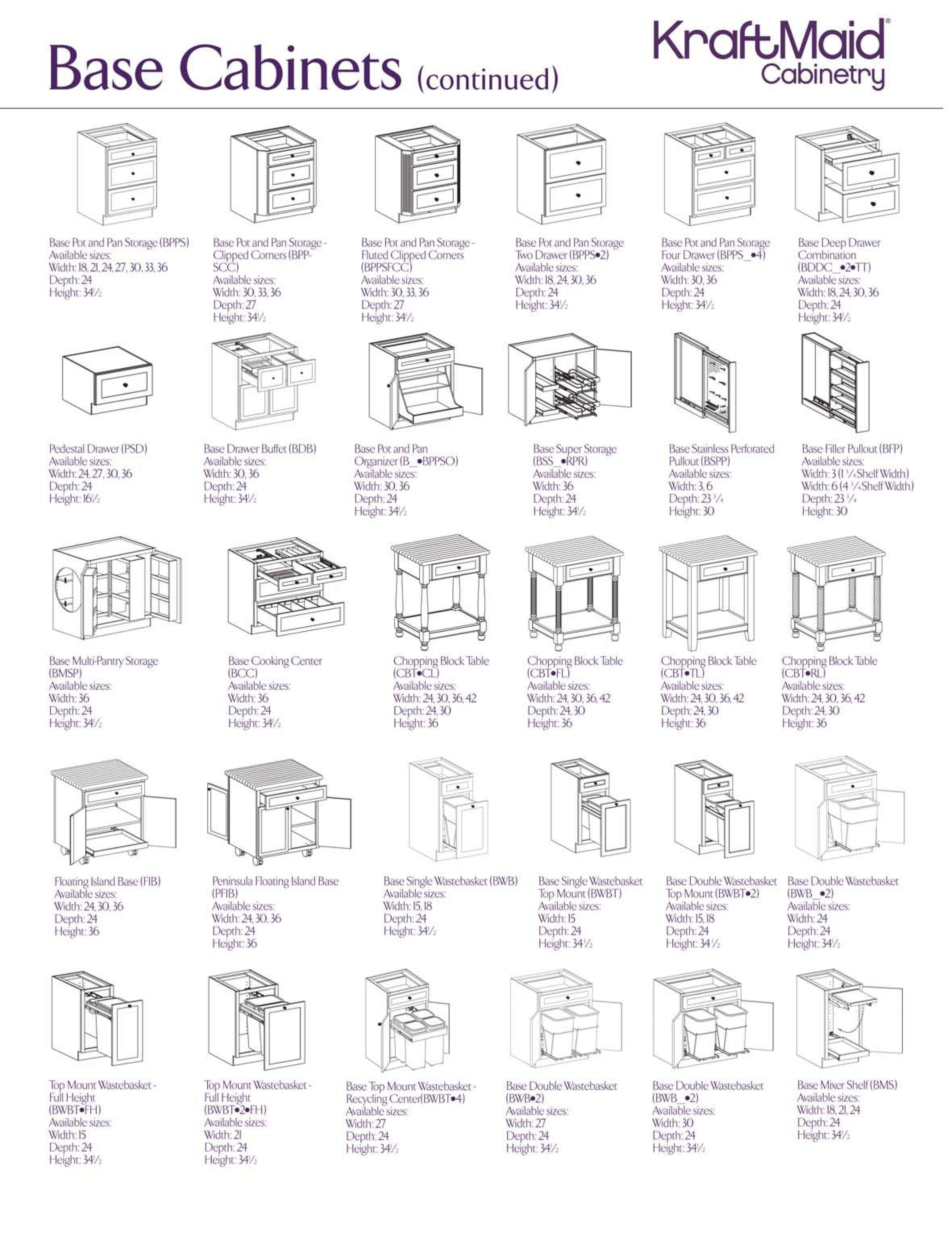 Kitchen Cabinets Sizes Layout 2021 In 2020 Kraftmaid Kitchen Cabinets Kitchen Cabinet Sizes Kraftmaid Kitchens