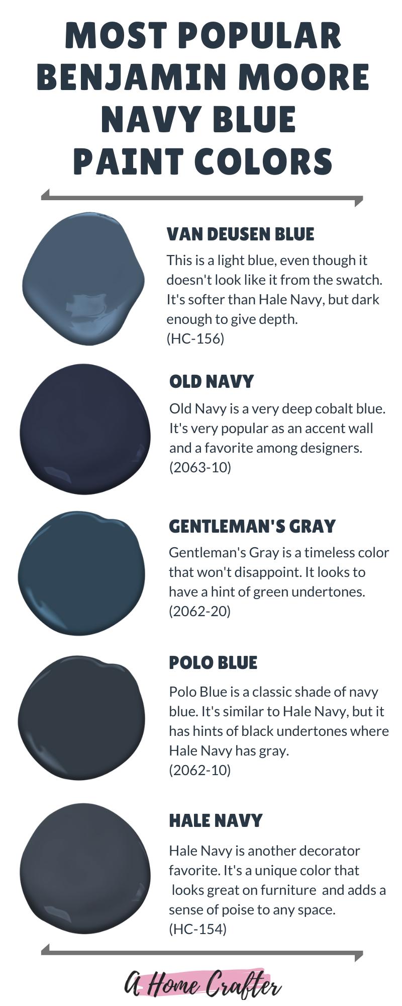 Best Navy Blue Paint Colors by Benjamin Moore #halenavybenjaminmoore
