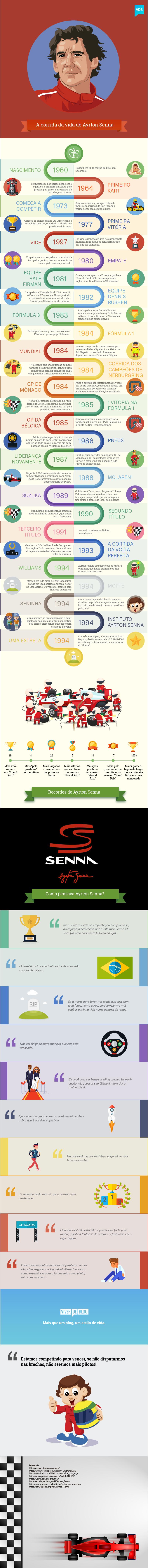 #Infográfico - A Corrida da Vida de Ayrton Senna