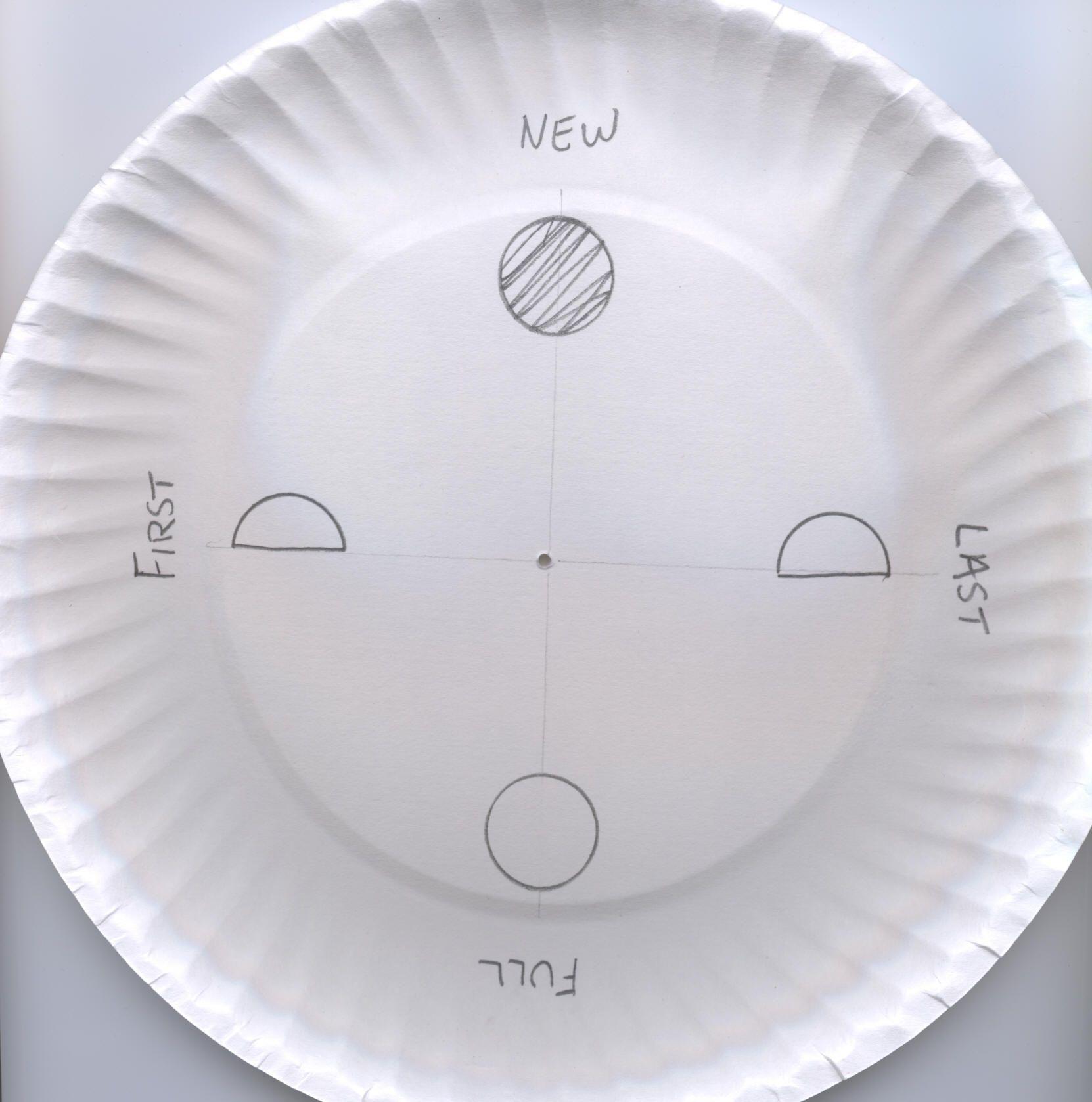 Pin By Hannah Hoschar On Teaching Science Oreo Moon