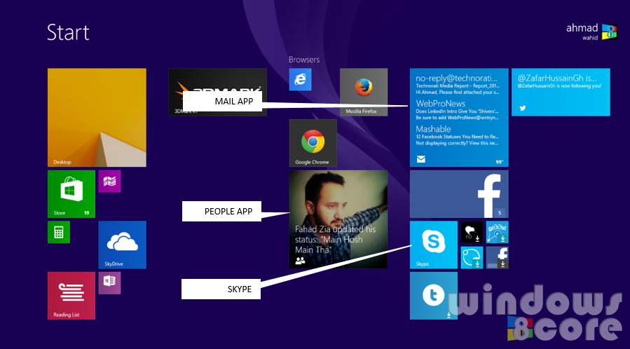 Windows 8.1 Anatomy of MAIL App for Communication