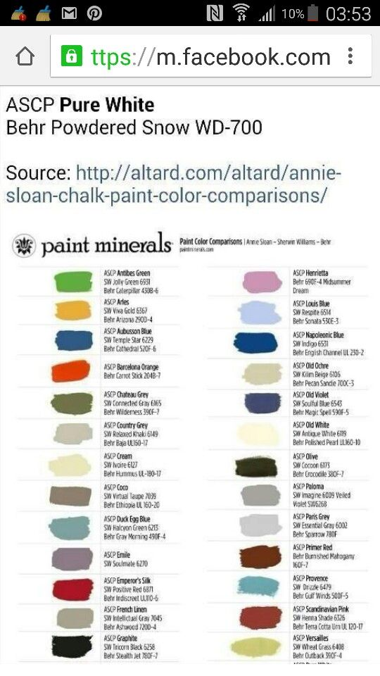 Annie Sloan Behr Paint Comparison Colors Paints
