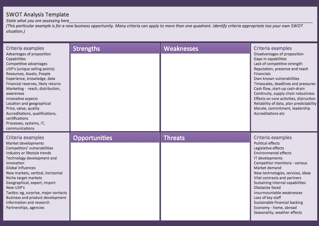 7 Free SWOT Analysis Templates Excel PDF Formats Swot