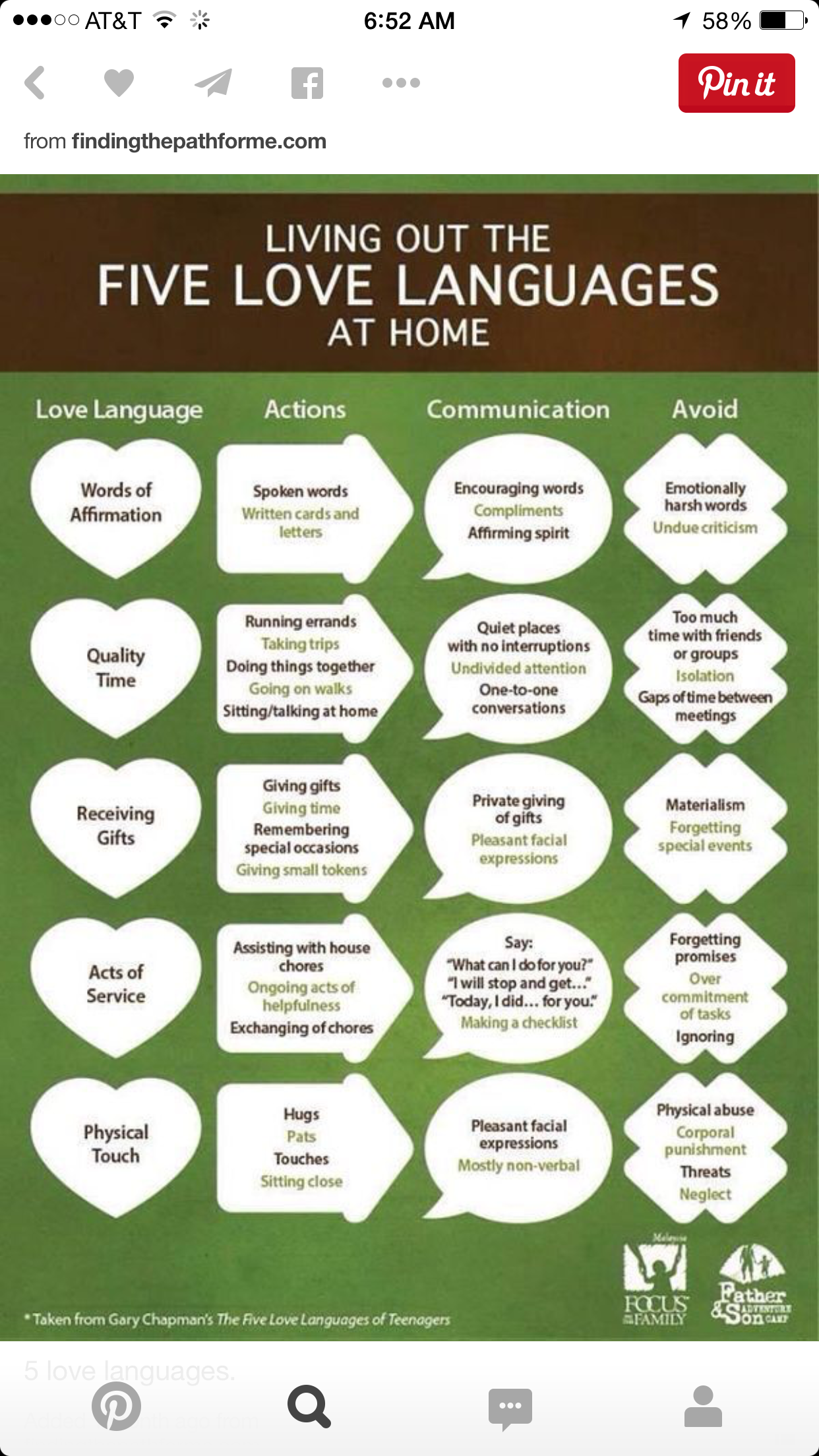 Pin By Laura On Dating And Relationships