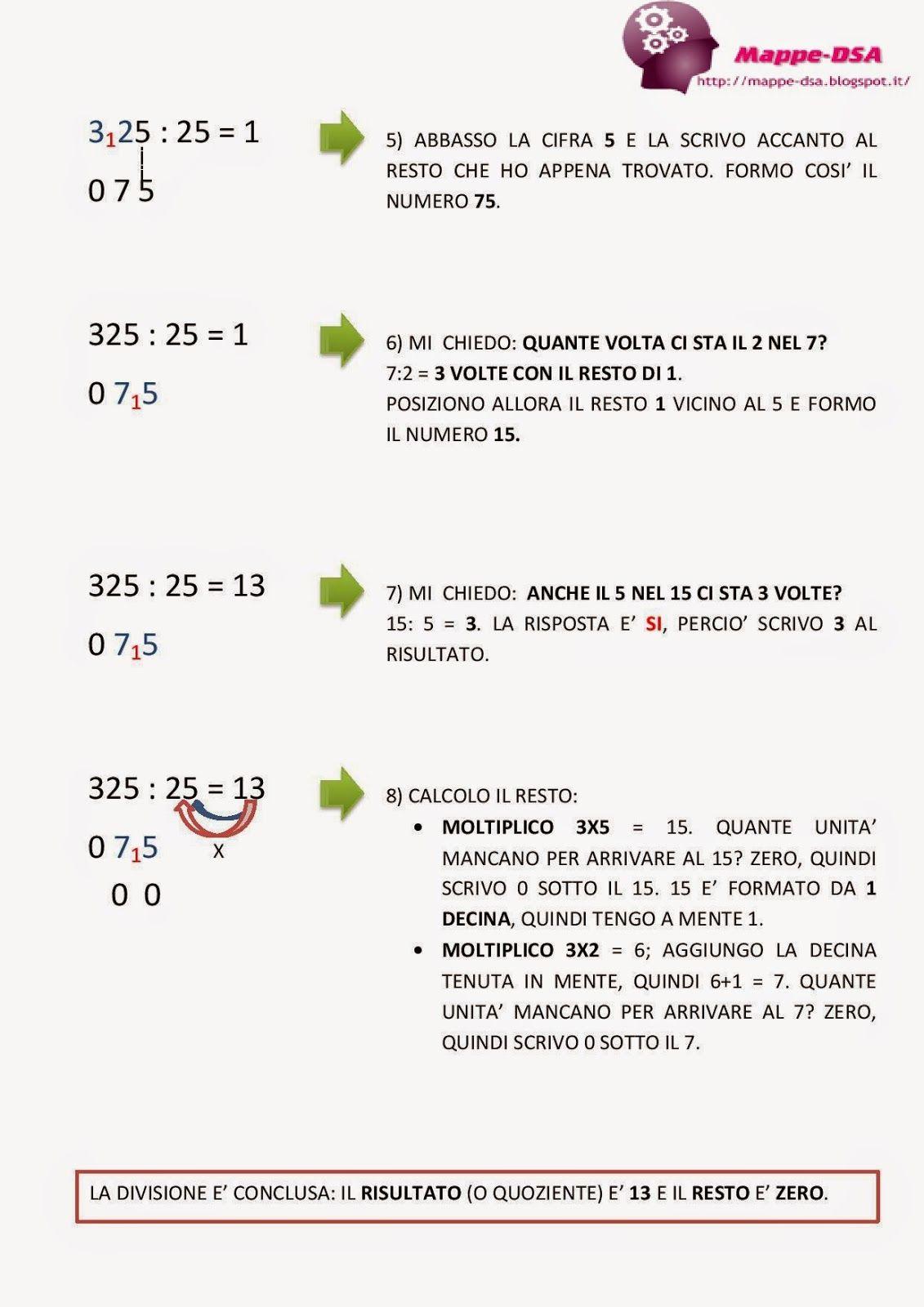 Risolvere Una Divisione A Due Cifre Passo Dopo Passo Matematica