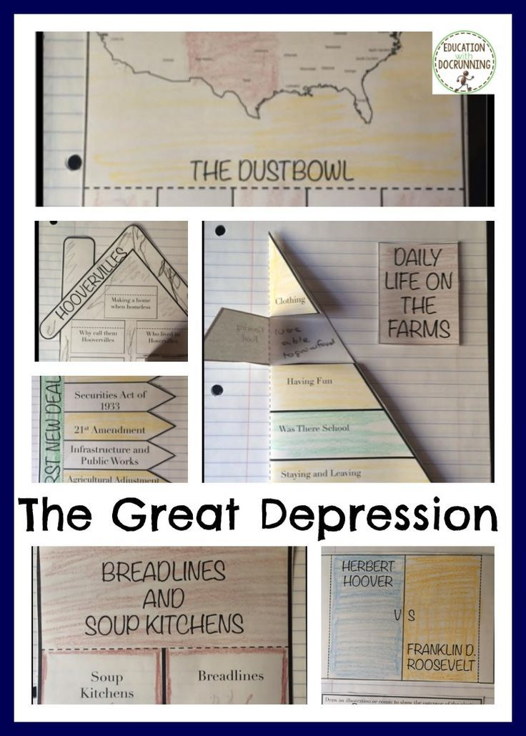 Photo of Great Depression Notes Color Interactive Notebook Graphic Organizers