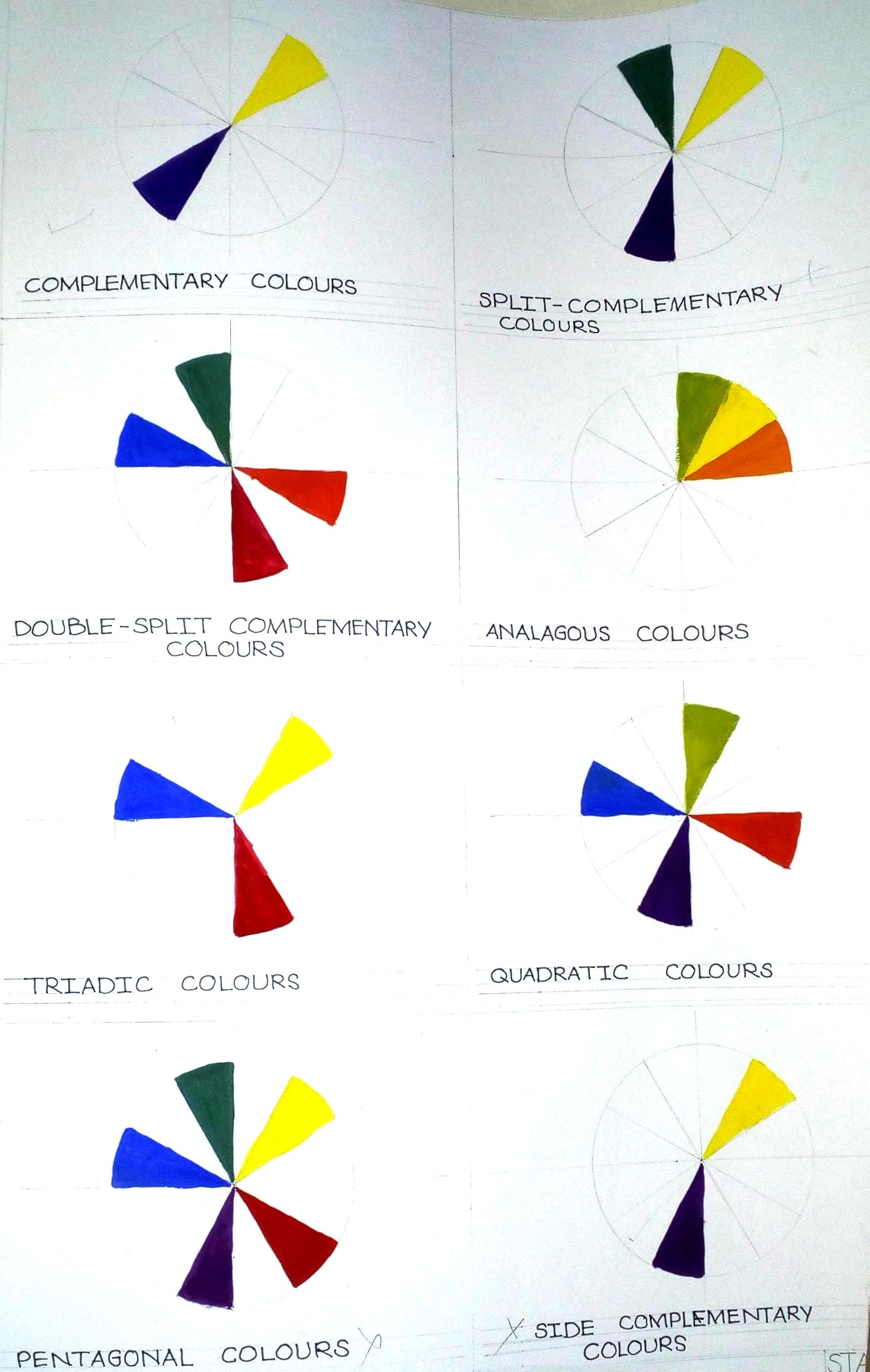 A Color Wheel Additionally Alluded To As A Shading Circle Is A