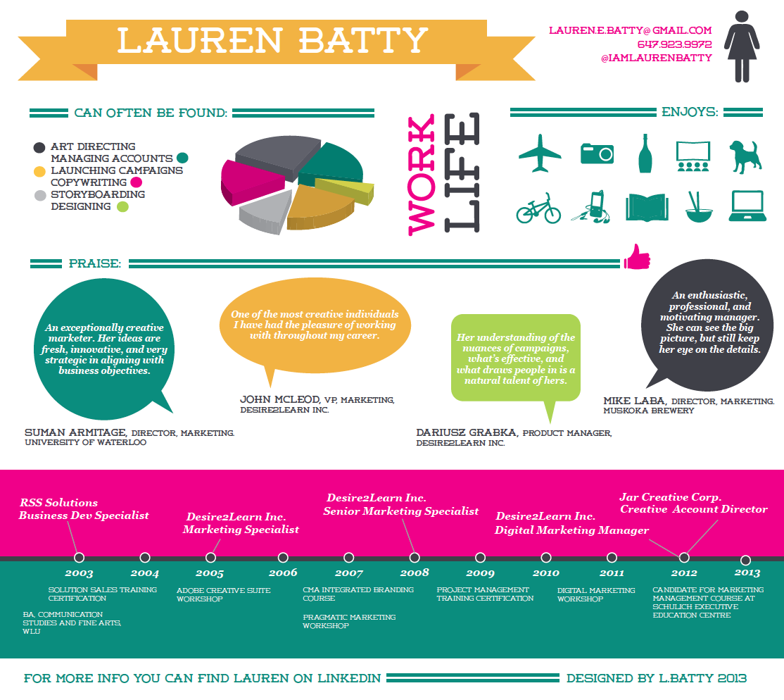 """My personal infographic resume """"resugraphic"""