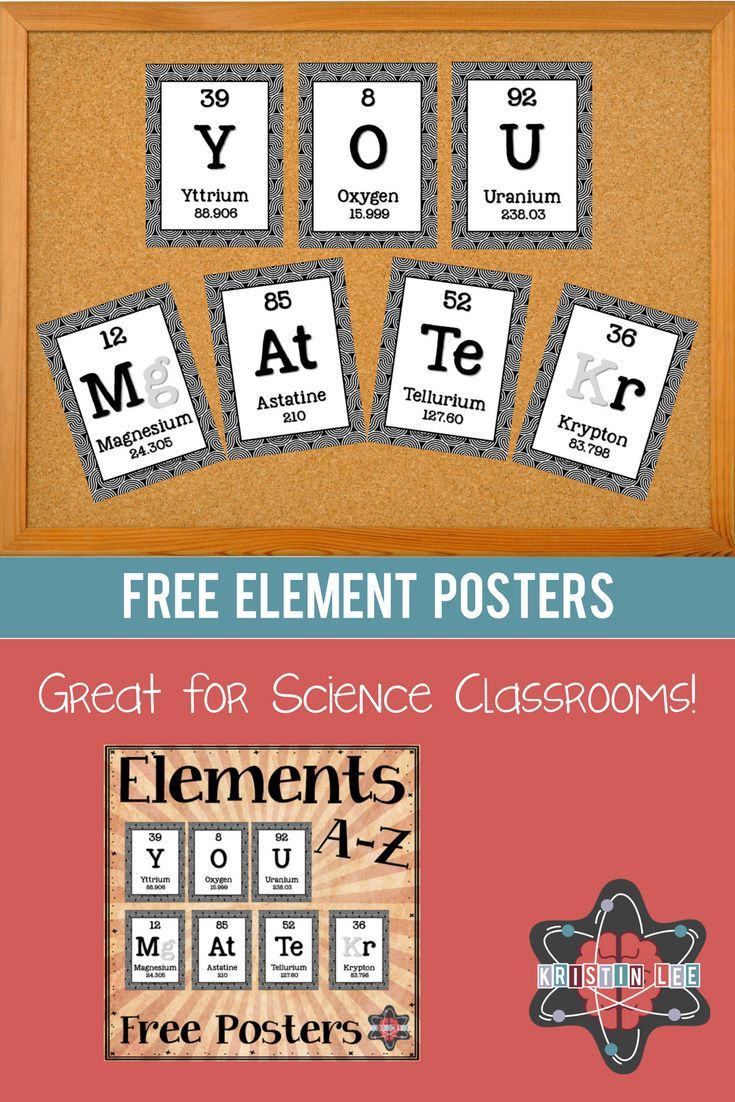Elements a z poster freebie you matter science pinterest free set of posters that spell out the phrase you matter using periodic table elements great for any science classroom science centers or chemistry urtaz Image collections