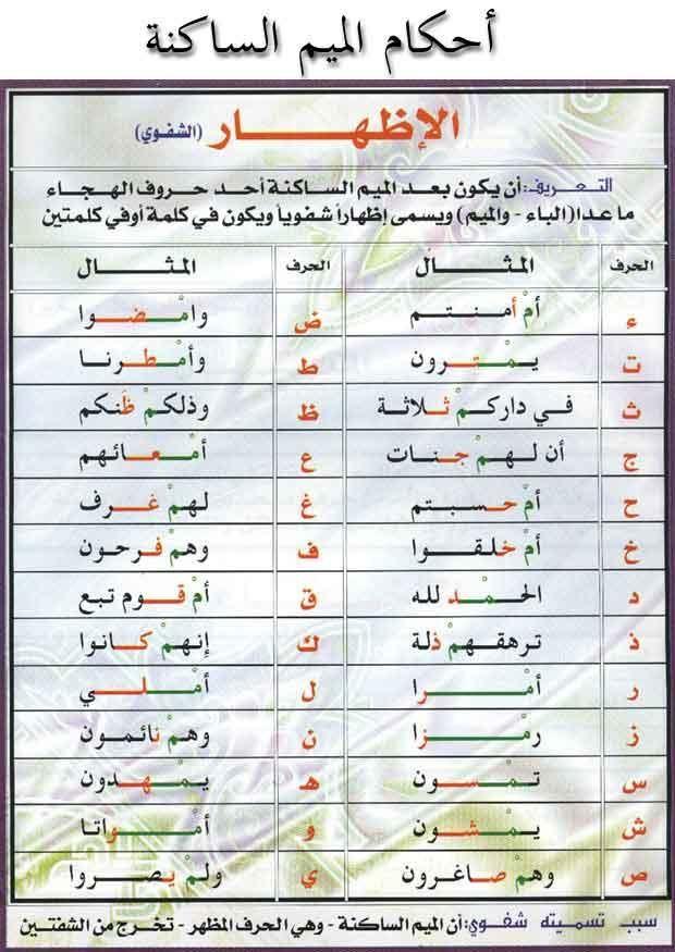 احكام تجويد كتاب الله عز وجلا و مخــــارج الحــــروف Quran Book Learn Quran Muslim Book