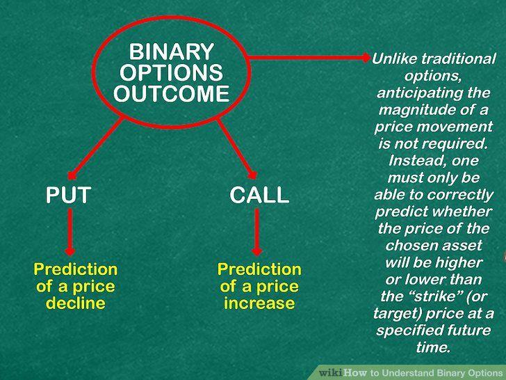 Hello markets binary options software provider reviews hello-marketscom