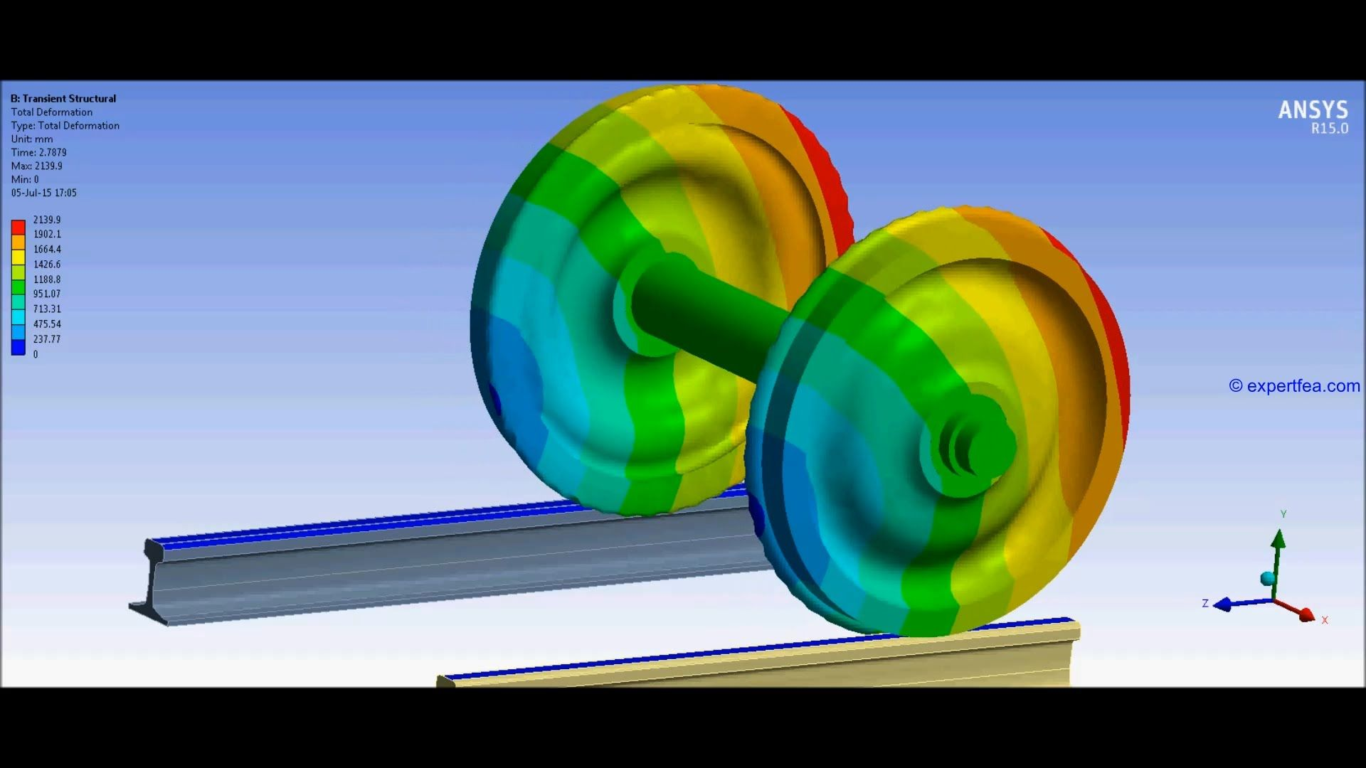 ANSYS Workbench Transient Structural FEA of the rotating