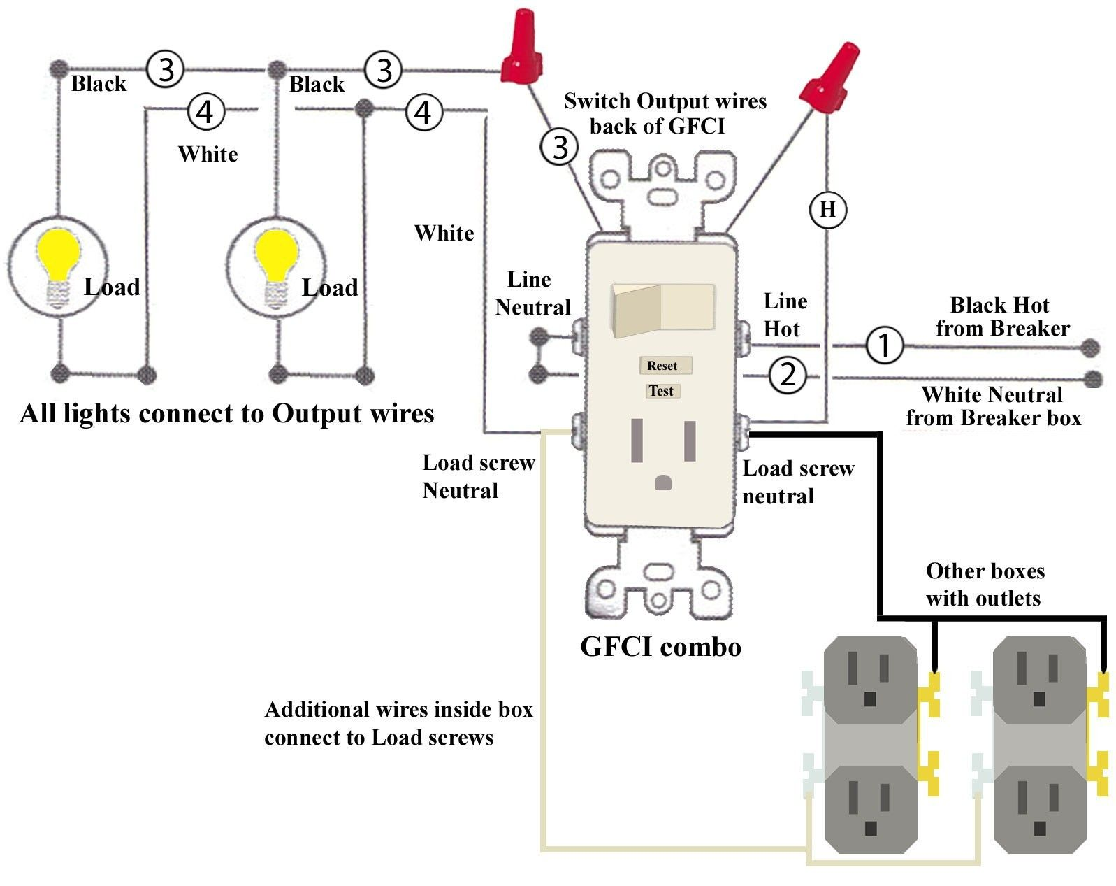 Unique Wiring Diagram For Olympian Generator Diagram Diagramsample Diagramtemplate Wiringdiagram Diagramchart Worksheet Works Outlet Wiring Diagram Gfci