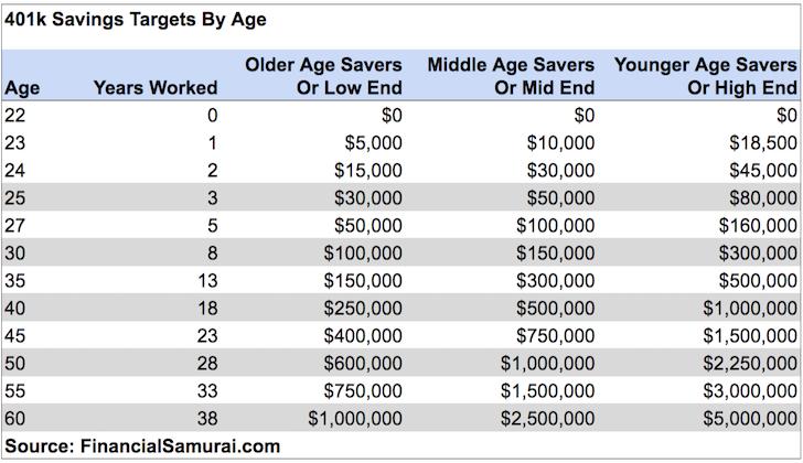Roadmap Of Savings Targets C Provided By Dow Jones Company Inc