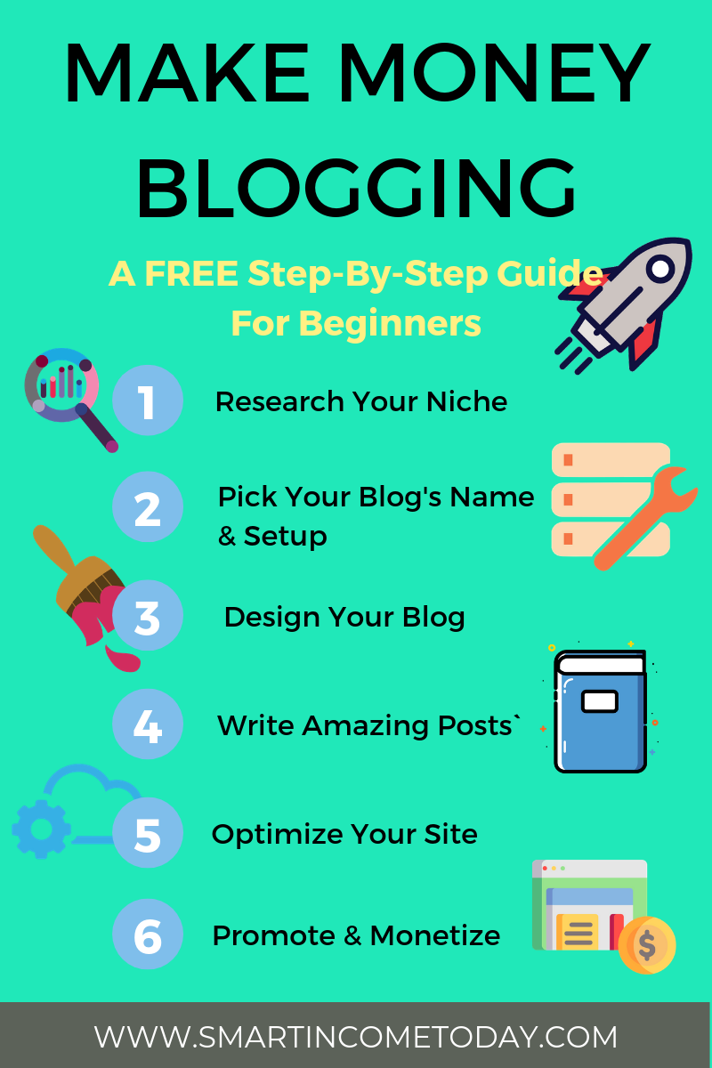 6 Steps How To Start A Blog In 2019 (Free Easy To Follow