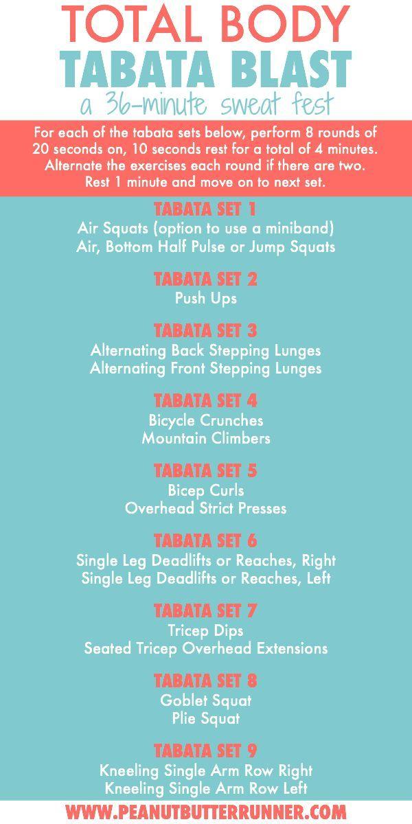 Total Body Tabata Blast Workout: A 36-Minute Sweat Fest #fitness #fitnessworkouts