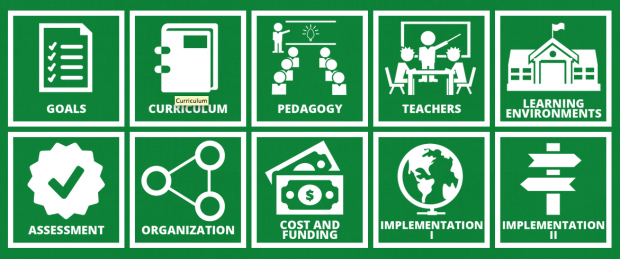 7 Great Education Policy Ideas For >> 7 Ways To Transform Education By 2030 By Julie Wright Steam