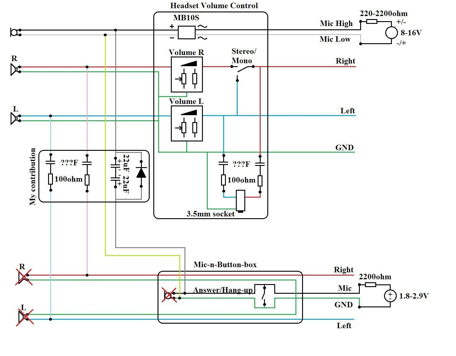 Diagram Ground Support Headset Wiring Diagrams Full Version Hd Quality Wiring Diagrams Activediagram Gardacoupon It